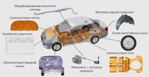 Модернизация Datsun mi-DO по сравнению с Калиной